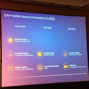 SAP HANA-based Innovation in 2015